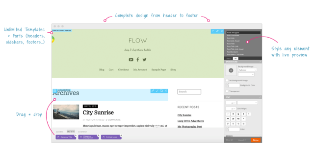 Figure 1: Flow intro