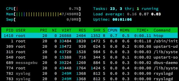 Figure 2:  Htop on a fresh Ubuntu 14.04, smallest Droplet